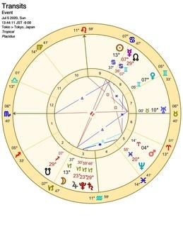 山羊座満月2020.jpg
